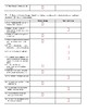 Forensic Science Physical and Chemical Properties Worksheet