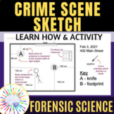 Forensic Science: Teach how to Sketch a Crime Scene
