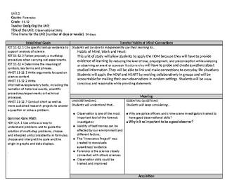 Forensic Science. Unit 1. Observational Skills