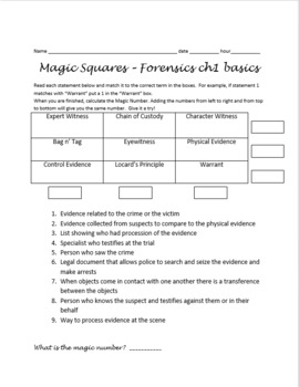 Forensic Science chapter 1 Lesson Plan Bundle