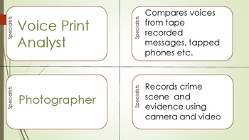 Forensic Specialists Mix N' Match Cards