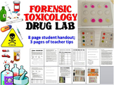 Forensic Toxicology Drug Lab