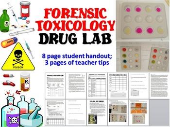 Forensic Toxicology Drug Lab