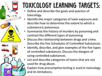Forensic Toxicology Learning Targets and Review Questions