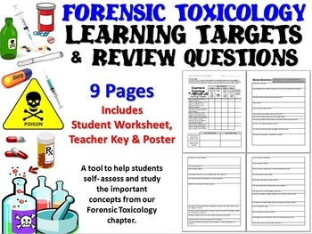 forensic toxicology learning targets and review questions tpt. Black Bedroom Furniture Sets. Home Design Ideas