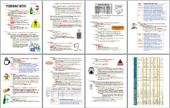 Forensic Toxicology Notes Handout and Key
