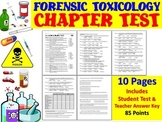 Forensic Science Toxicology Test