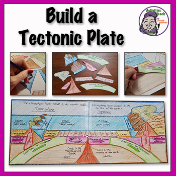 Build a Tectonic Plate Cutout Activity
