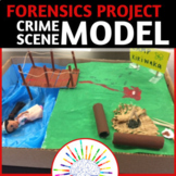 Forensics Project: Make a Murder in Miniature & be the CSI on the Crime Scene!