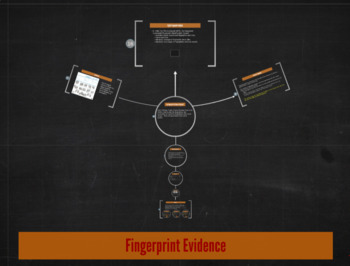 Forensics: Fingerprinting Lecture Presentation and Student Note Guide