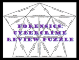 Forensics Review Puzzle - Cybercrime