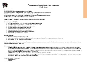 Forensics Unit/Lesson Plan 2: Types of Evidence