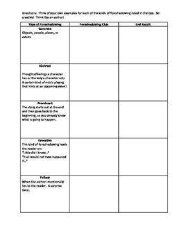 Foreshadowing Graphic Organizer C.A.P.E. & Fallacy