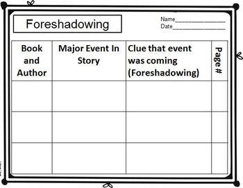 Foreshadowing Literary Analysis