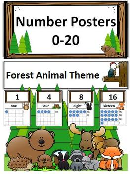 Forest Animal Number Posters 0-20