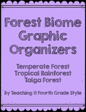 Forest Biome Graphic Organizers