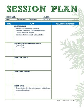 Forest/Bush School and Nature Play Planning Template