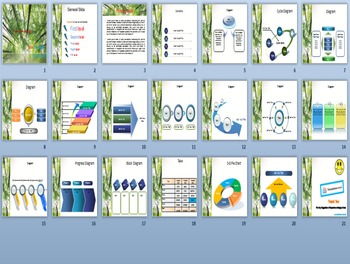 Forest Ecosystem PowerPoint Template