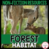 Forest Habitat Non-Fiction Resources {Close Reads & Inform