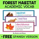 Forest Habitat Word Wall Vocabulary