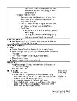 Forest School Lesson 3: Awareness Games & Hazards