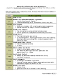 Forest School Lesson Plan Template