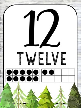 Forest + Shiplap Number Posters