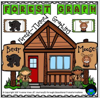 Forest-Themed Graph
