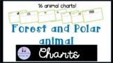 Forest Vs. Non Forest animal sorting activity