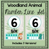 Forest Woodland Number Line Posters 1-20