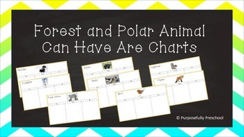 Forest and Polar Animal Can, Have, Are Charts