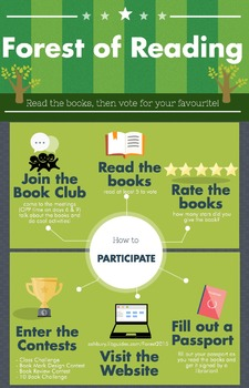 Forest of Reading Poster