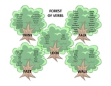 Forest of Verbs