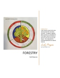 Forestry Coloring Activity for Interactive Notebooks