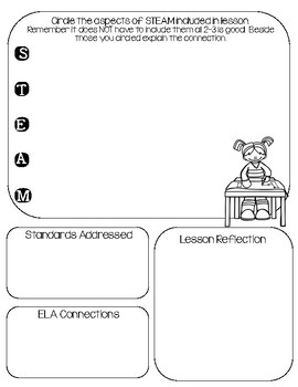 STEAM, STEM Lesson Evaluation Lesson Planning Templates