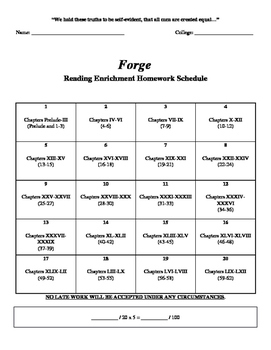 Forge by Laurie Halse Anderson - Reading Analysis, Worksheets, Homework