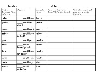 Form Conditional Tense of Verbs with Irregular Stems in Spanish