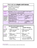 Form and use simple verb tenses 3rd CCSS Conventions 1.e