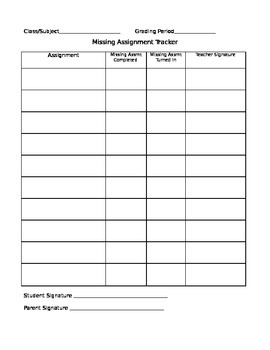 Form to Check Grades, Missing Assignments, and Reflection - Freebie
