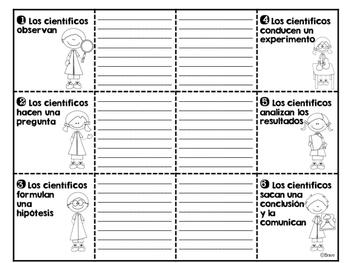 Forma para Experimentos de Ciencias- Experiment form in Spanish