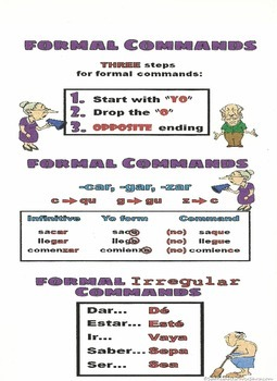 Spanish Formal Commands Grammar Notes