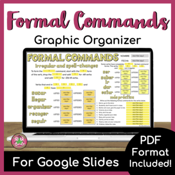 Formal Commands with Irregular and Spell-change Commands Graphic Organizer