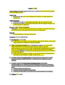formal lesson plan template formal lesson plan template