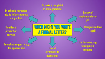 Formal Letters, Informal Letters and Email Writing - Big Bundle!