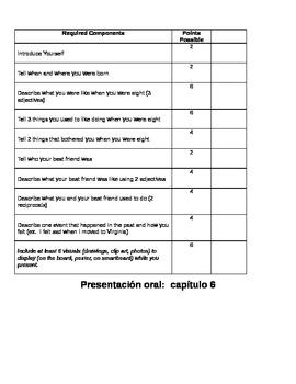Formal Presentation Rubric El imperfecto- CH 6 Expresate Level 2