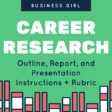 Career Research Project (Outline, Rough Draft, Final Report, and Presentation)