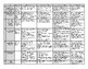 Formal Speech/Presentation Rubric (ELA CC 11-12) Standards Based