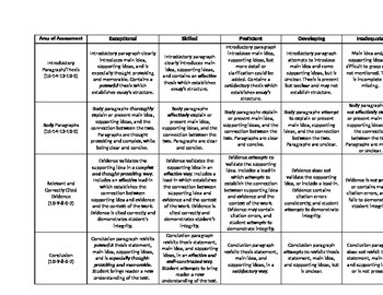 Formal Writing Rubric