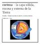 Formas de Relieve/Terreno Vocabulary word Posters