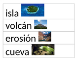 Formas de Relieve/Terreno spelling words